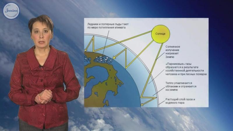 Роль атмосферы в жизни Земли Распределение тмп воздуха на Землее mp4