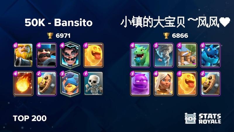 50K Bansito vs 小镇的大宝贝~风风❤ TOP 200