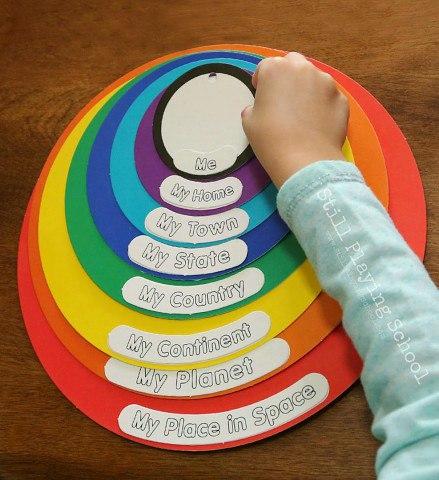 КОСМИЧЕСКИЙ ПАСПОРТ Помогает наглядно показать ребенку, где его место во Вселенной. Начинаем с себя или своего дома, постепенно отдаляясь - рисуем свою улицу (можно воспользоваться Google
