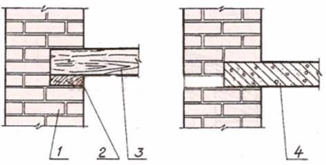 Нюансы обустройства балок, изображение №5