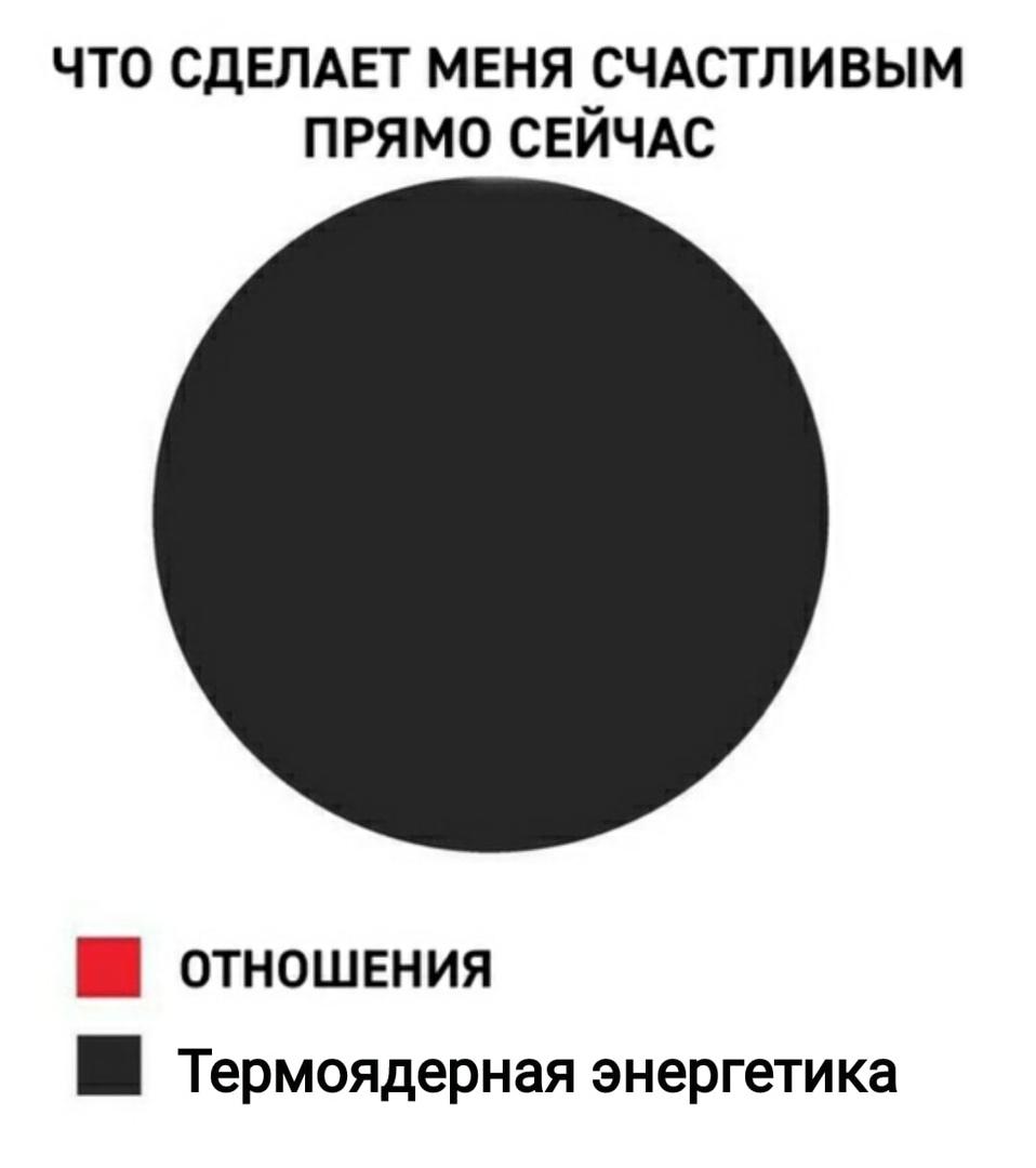 Термоядерная энергетика ⚛