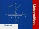 C 13 Cônicas Elipse Hipérbole e Arco de Parábola Matemática Vestibulando Digital