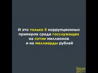 #ХэлоуВоркута | ТОП-5 госслужащих коррупционеров