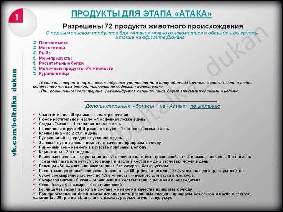 Перечень Продуктов На Диете Дюкан.
