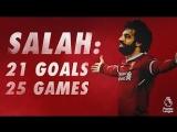 Mohamed Salah: Every Premier League goal so far...