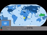 The Growth of the United Nations Every Year
