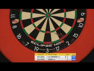 Michael van Gerwen vs Adrian Lewis (Champions League of Darts 2017 - Group A)