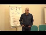 Марк Пальчик - Развитие внутренней силы