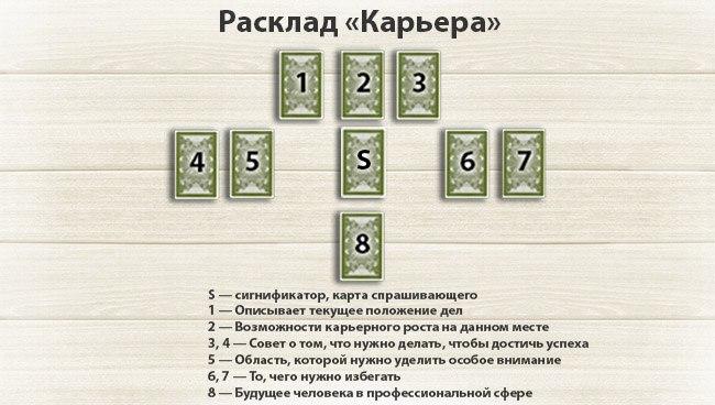 Ведется запись на 2,3,4 июня - данный расклад 500 руб, 200 грн.