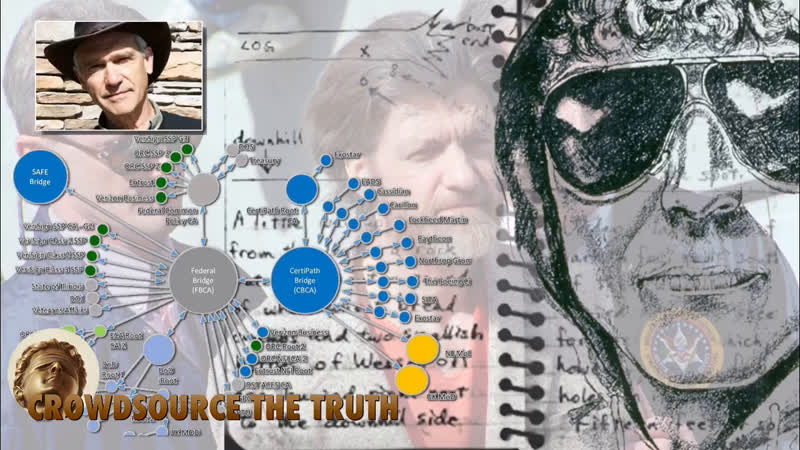 Can the Federal Bridge Link SERCO ConAir Patents to Unabomber Ted Kaczynski RCSI with David Hawkins