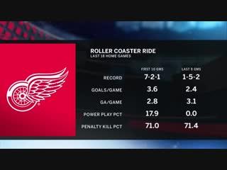 NHL 2019/01/04 | RS | Nashville Predators vs Detroit Red Wings | FS D
