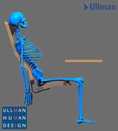 Seating Posture Animation Ullman Chair
