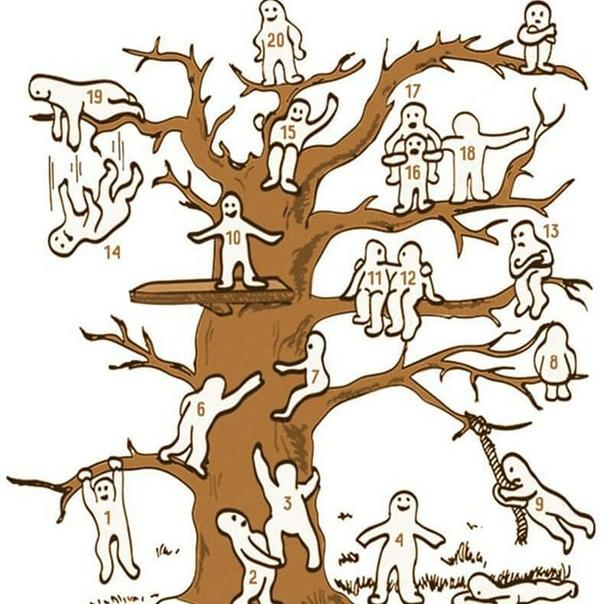 психологические тесты рисунок дерево песня