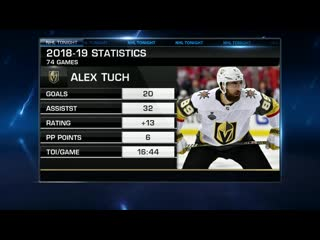 Nhl tonight pacific breakouts sep 6, 2019