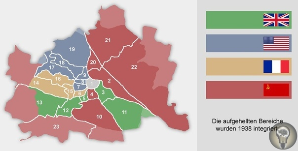 Оккупация Австрии войсками союзников