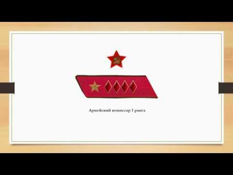 Знаки различия РККА (Рабоче-крестьянской Красной Армии)
