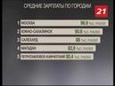 Мурманск занял 12 место в рейтинге городов по уровню заработных плат