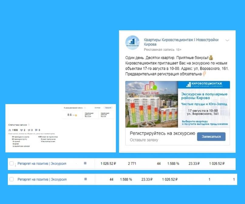 Кейс: 29 заявок по 837 рублей на покупку квартир от застройщика в Кирове за 2 месяца, изображение №9