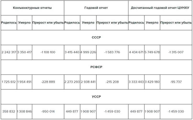 Белорусский «голодомор», изображение №24