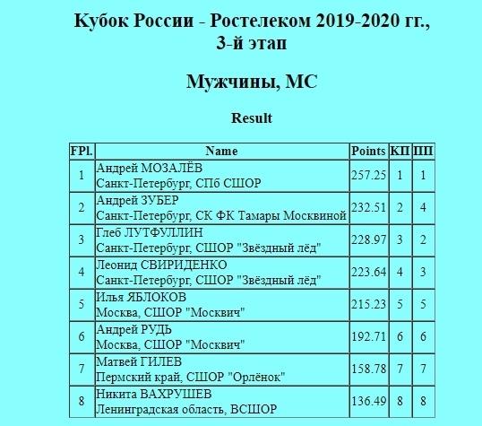 Кубок России (все этапы и финал) 2019-2020 - Страница 6 2vKL0hyg58E