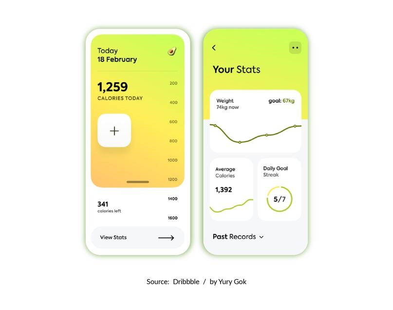 Лучшие практики в области дизайна мобильных приложений в 2020 году, изображение №7