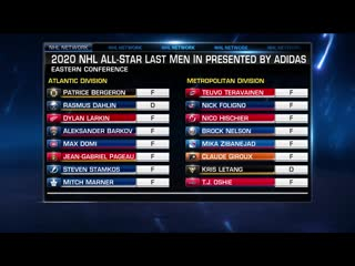 Nhl tonight asg rosters dec 30, 2019
