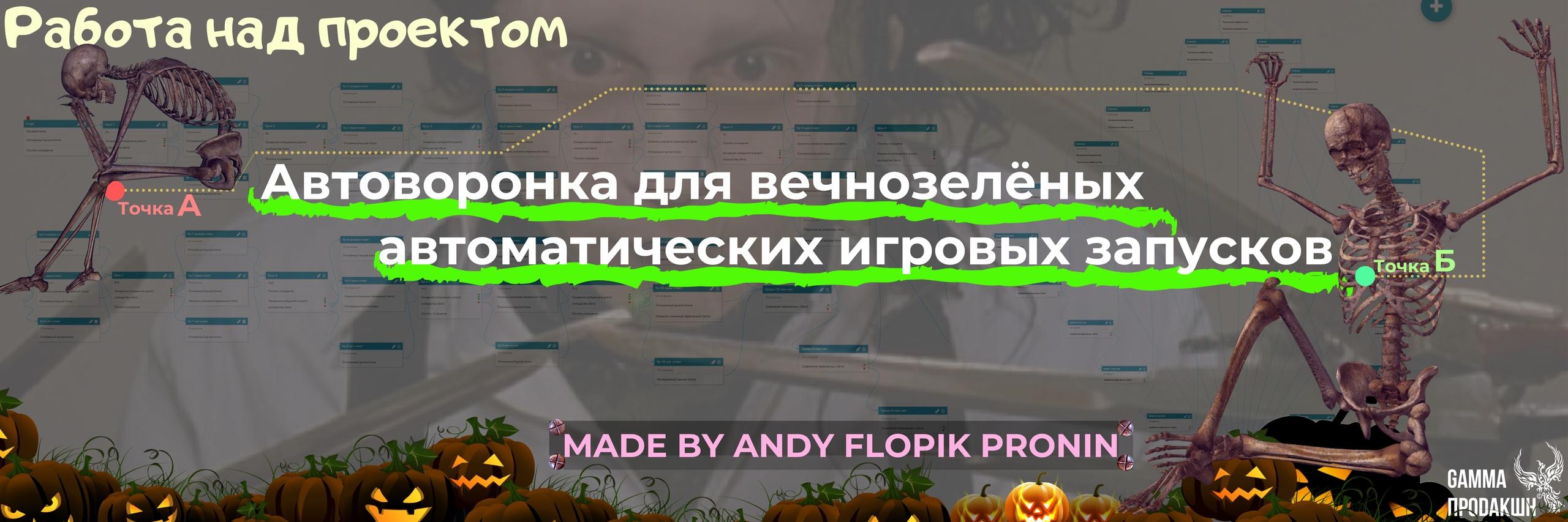 🎮 Кейс: Создание автоворонки для марафона по 3D анимации с ROI=626%, изображение №1