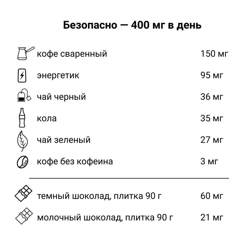 Цифры на иллюстрации указаны примерные. Точные значения смотрите в данных от производителя продукта