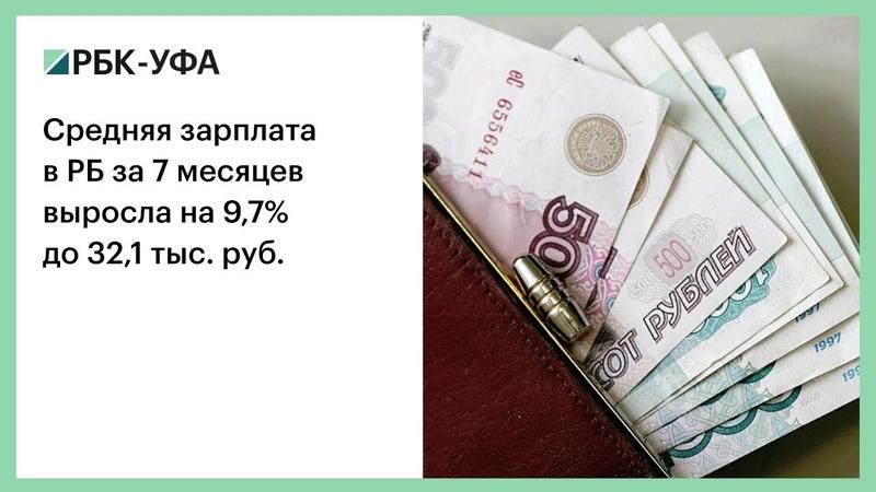 Средняя зарплата в РБ за 7 месяцев выросла на 9 7% до 32 1 тыс руб