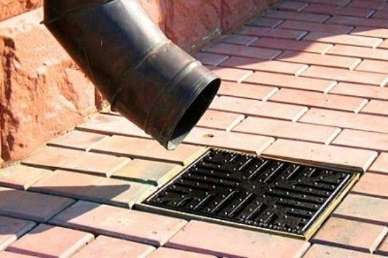 Требования СНиП к водосточным системам
