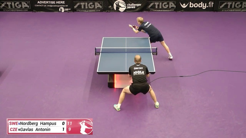 Hampus Nordberg vs Antonin Gavlas Final Challenger Series September 8 2020