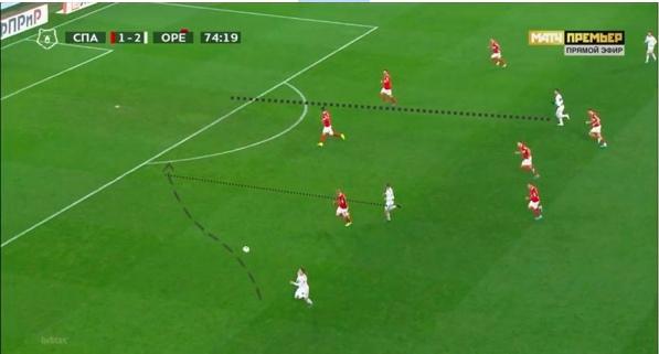 Терехов получая мяч в свободной зоне имеет возможность отдать на партнера, рвущегося в штрафную или навесить в центр штрафной, куда должен ускориться нападающий. В итоге атака завершится ударом.