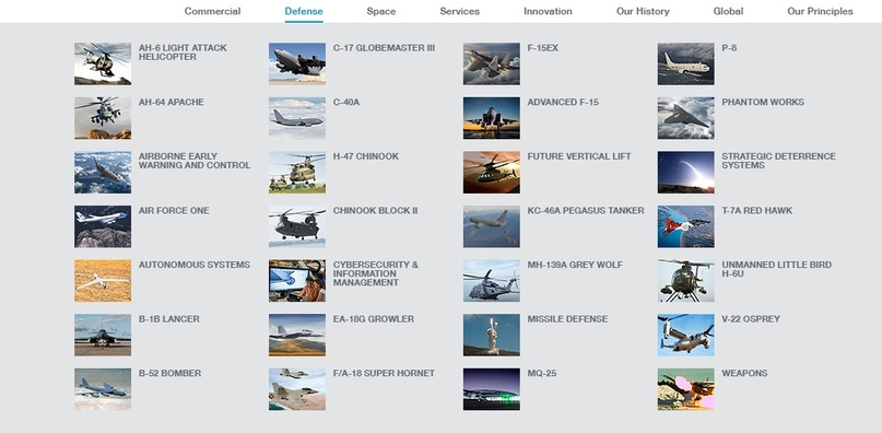 Обзор воздушных перевозчиков Америки. Бонус Boeing., изображение №30