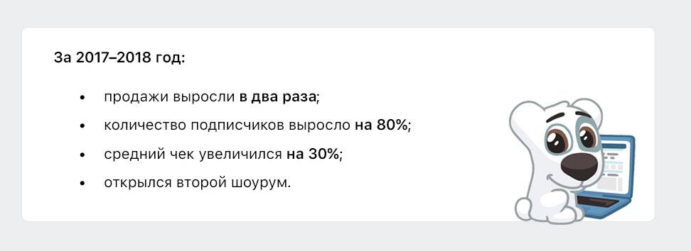 История успеха фабрики мебели «Сава»: как реклама ВКонтакте помогла увеличить продажи в 2 раза, изображение №25