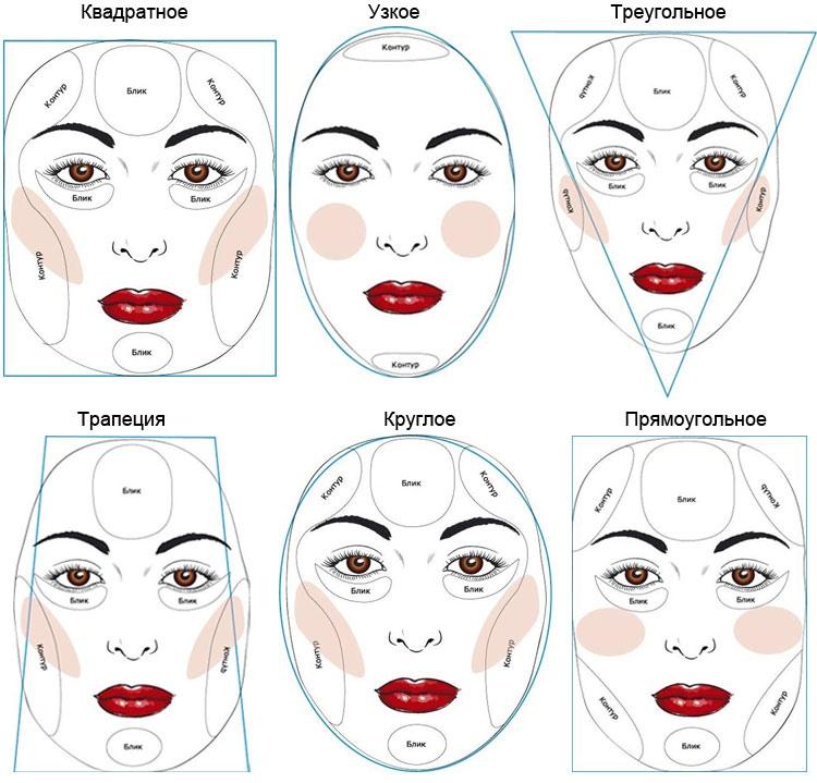 Контурирование лица: пошаговая инструкция..., изображение №2