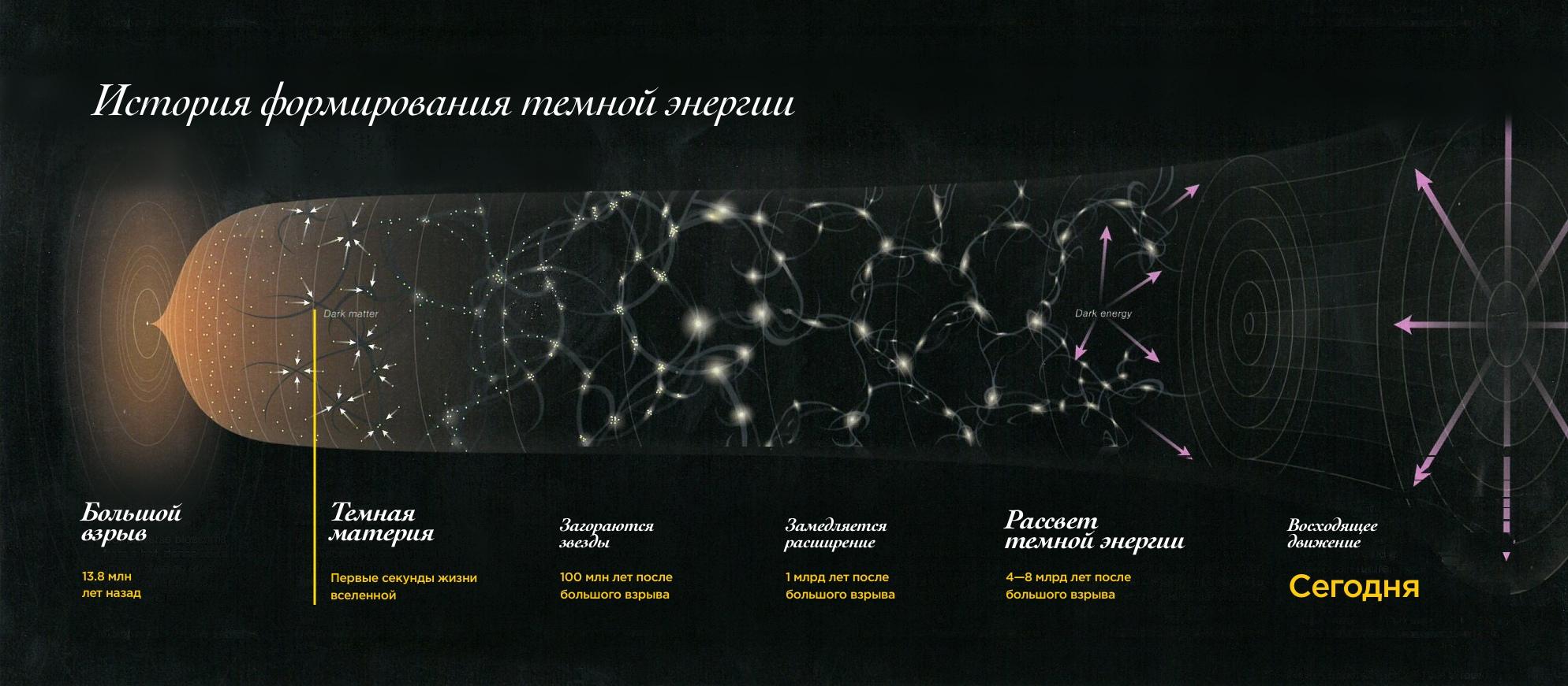 Сколько Вселенных в Теории струн?, изображение №19
