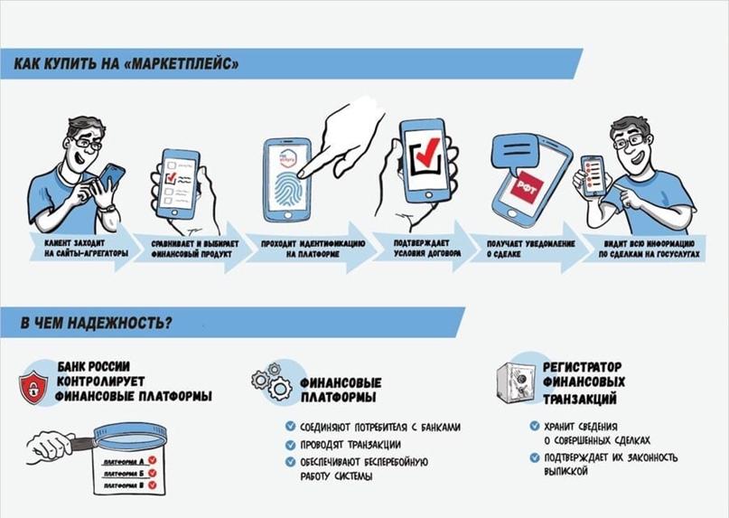 Автовладельцы Коми могут оформить полис ОСАГО на маркетплейсе, изображение №2