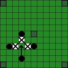Хнефатафл (тавлеи) -  Возможные способы «срубания» фигуры противника (1)