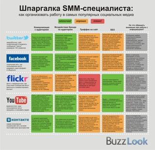 Андрей Черногоров фотография #7