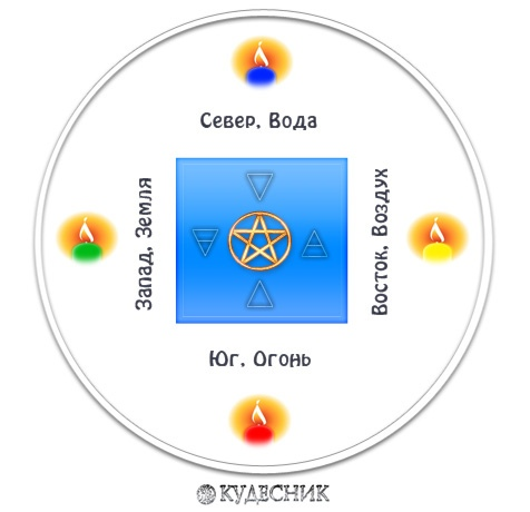 Магический круг Магический круг,  QQgRiwqH1VM