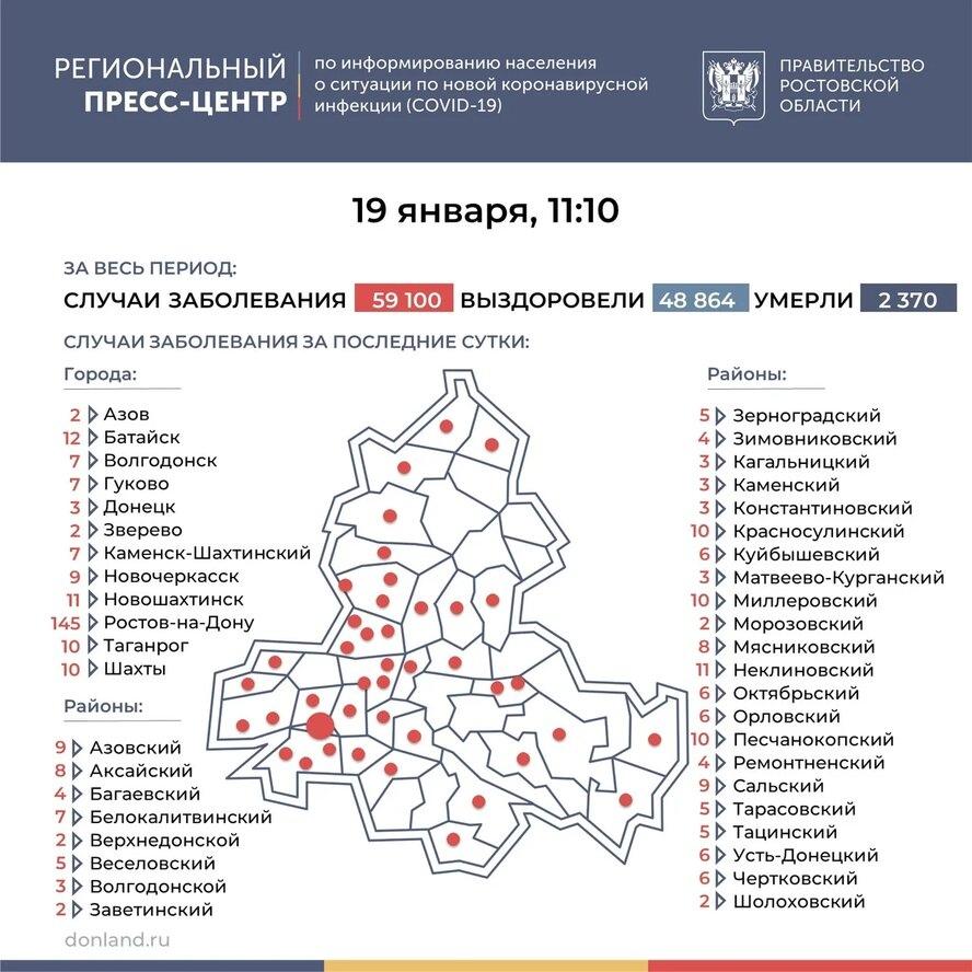 На Дону число инфицированных COVID-19 выросло на 392, в Таганроге 10 новых случаев