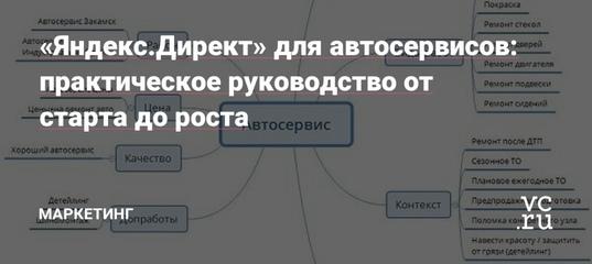 «Яндекс.Директ» для автосервисов: практическое руководство от старта до роста
