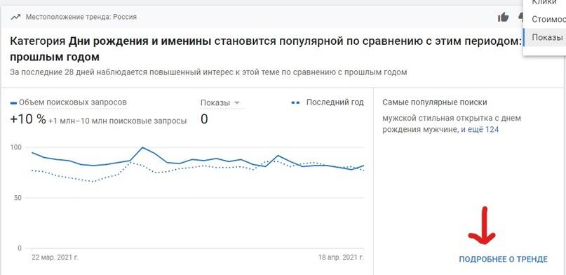 Раздел «Статистика» стал доступен для всех рекламодателей Google Ads., изображение №3
