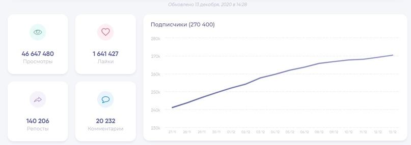 Как зарабатывать в ТикТок: 270к подписчиков за 2,5 месяца для эксперта, изображение №1