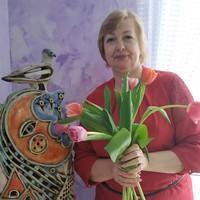 ГалинаЩелкунова