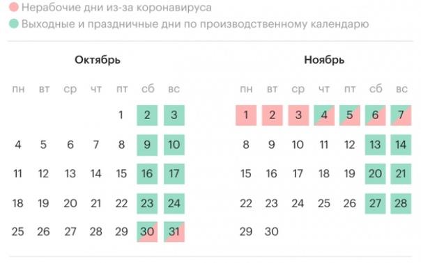 Путин согласился объявить в России нерабочие дни с...