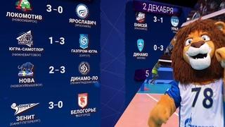 Непобежденные! Обзор 7 тура Мужской Суперлиги | Review of the 7 round of Superleague